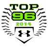 Top 96 College Baseball Prospect Camps